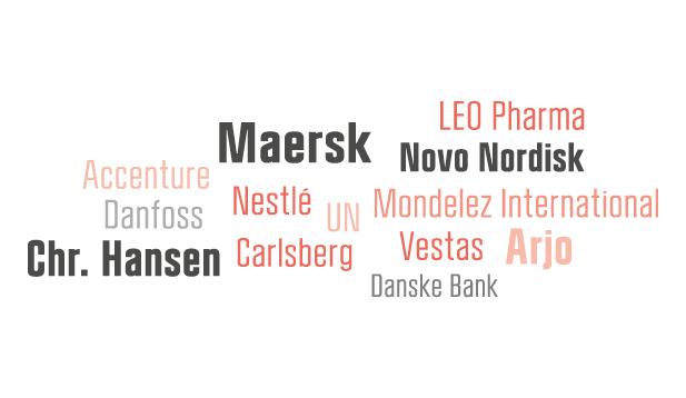 Copenhagen MBA Snapshot of Recruiting Companies