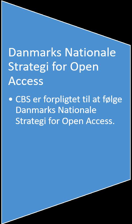 Danmarks Nationale Strategi for Open Access