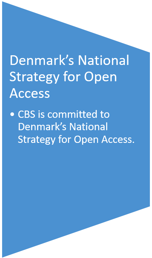 Denmark's National Strategy for Open Access