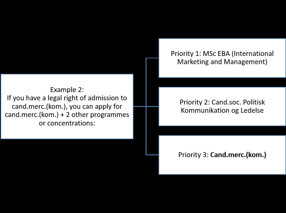 Legal claim 2