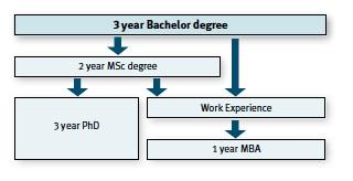 MBA | CBS - Copenhagen Business School