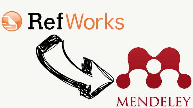 Illustration af migration fra RefWorks til Mendeley