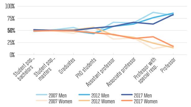gender-statistics-