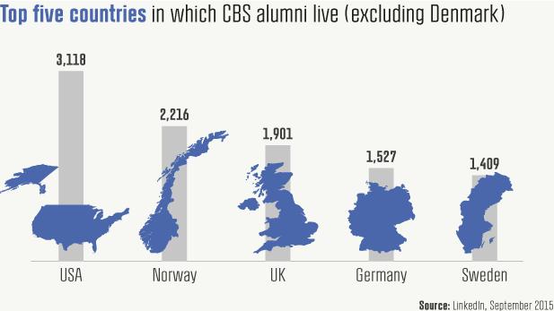 Infografik 1 CBS Alumni