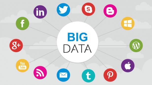 big social data
