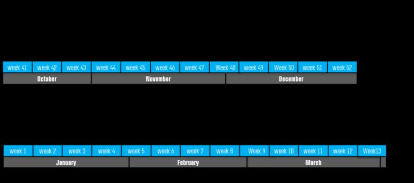 TIMETABLE – CAREER ACADEMY 2016/2017
